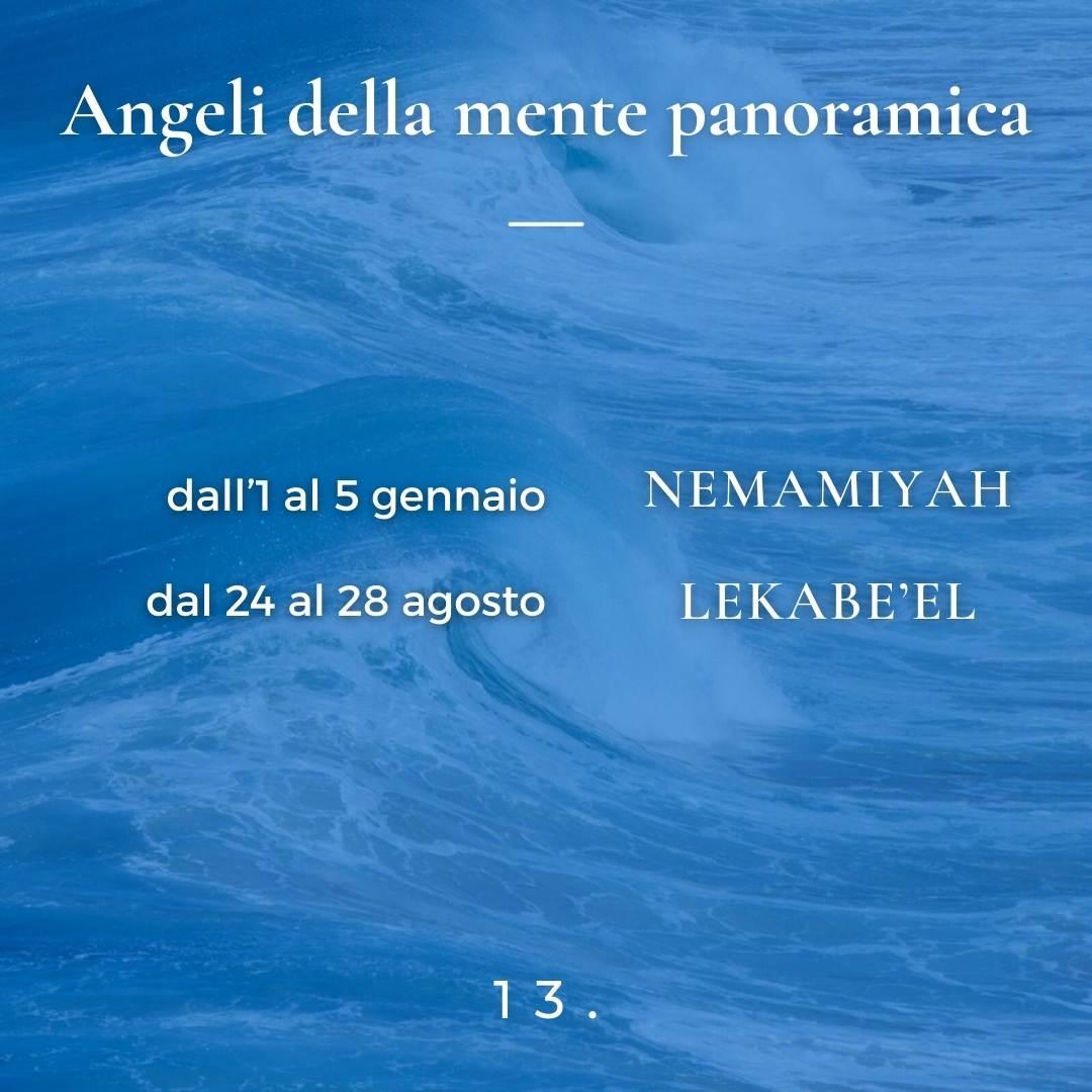 Angeli della mente panoramica