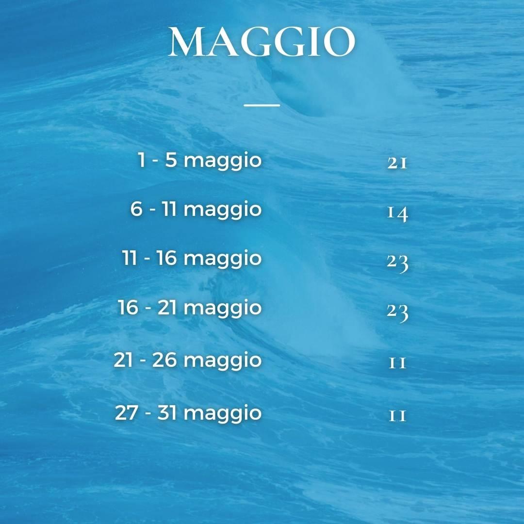 Angeli Maggio